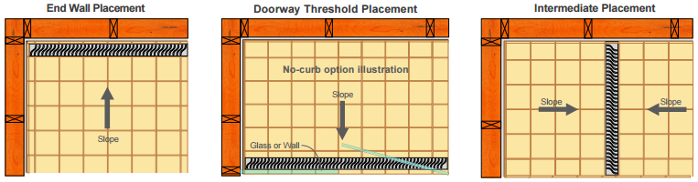 If You Have No Threshold Or Curbless Showers, Fix Your Linear Drain Along  The Bathroomu0027s Door Wall Or The Wall Directly Facing The Shower Door.